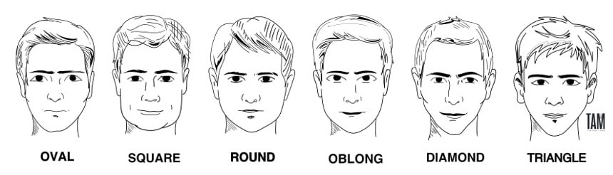 Men's face shapes image