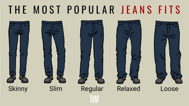 The Most Popular Jeans Fits Infographics