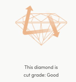 diamond cut grade good with clarity