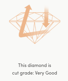 diamond cut grade very good with clarity