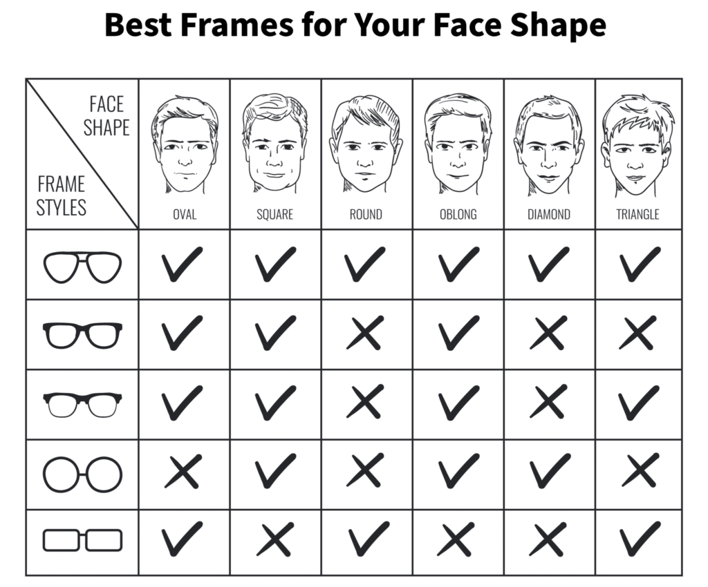 best sunglasses shape for your face graphic